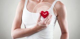 Предрасположенность к болезням сердца