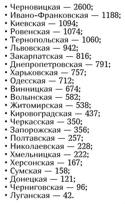 Количество заболевших коронавирусом в Украине на 15 мая