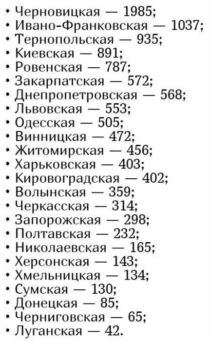 Кількість хворих коронавірусів в Україні на 6 травня