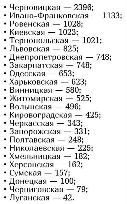 Кількість хворих коронавірусів в Україні на 12 травня