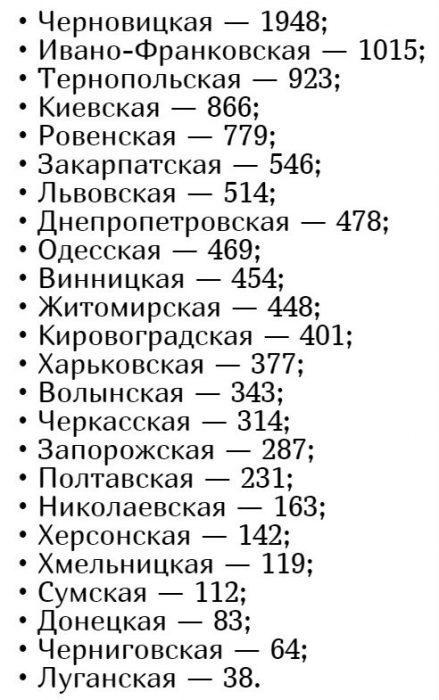 Кількість хворих коронавірусів в Україні на 5 травня