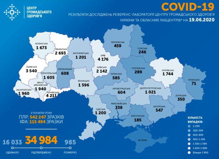 Карта захворюваності коронавірусів в Україні на 19 червня