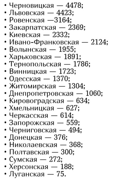 Кількість хворих коронавірусів в Україні на 24 червня