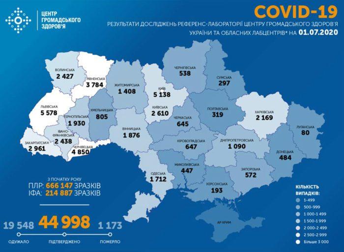 Карта заболеваемости коронавирусом в Украине на 1 июля