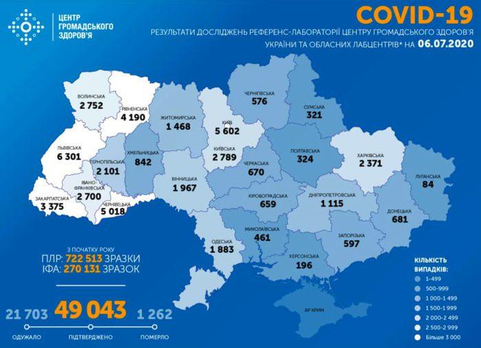 Карта заболеваемости коронавирусом в Украине на 6 июля